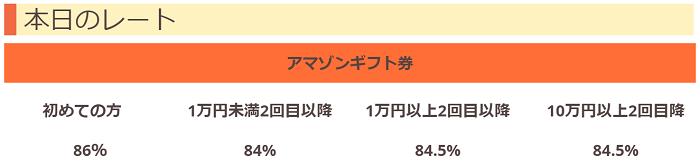 西日本eチケットの換金率表