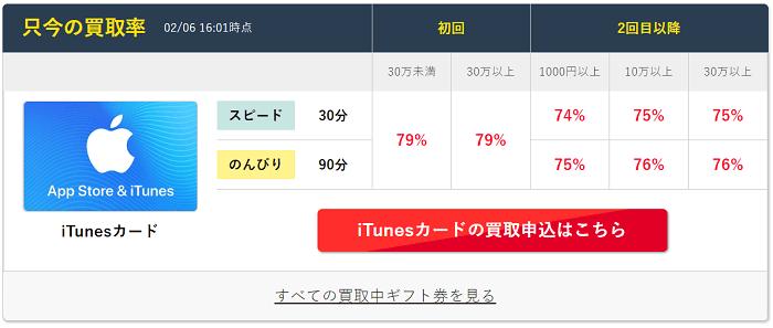金券買取EXのiTunesカード買取率表